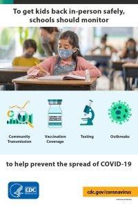 K-12 Schoolwide prevention- CDC